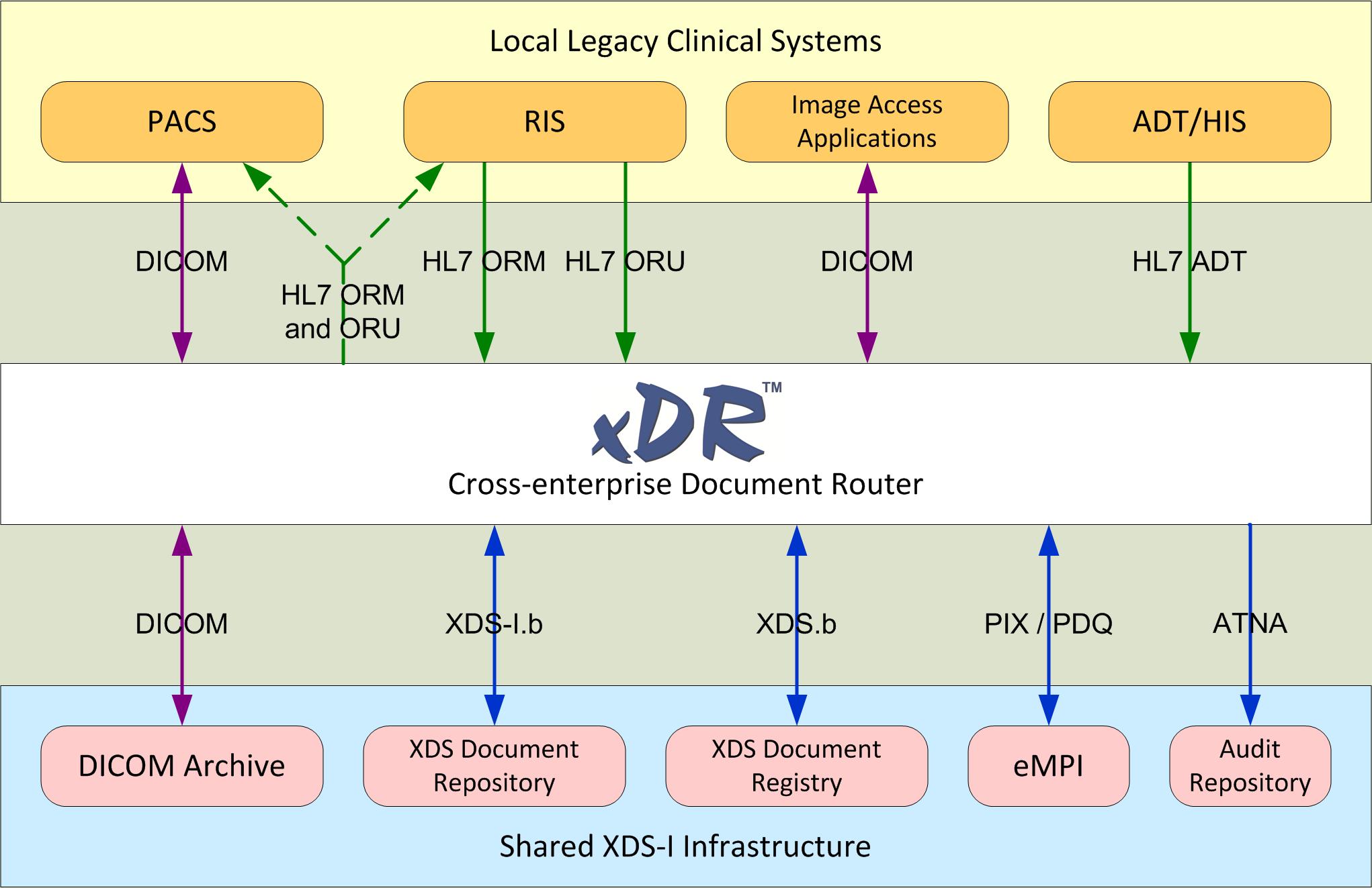 xDR | DeJarnette Research Systems, Inc
